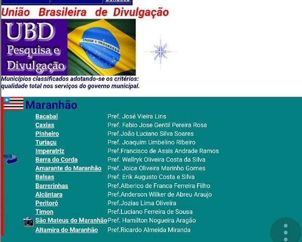 Melhores prefeitos do Brasil